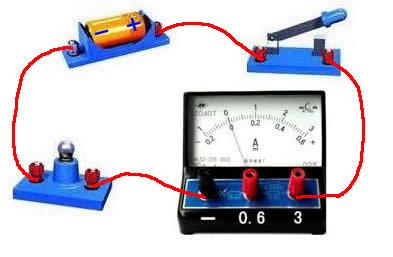 """显示电路图 (2)电流从电流表的""""+""""接线柱(红色"""