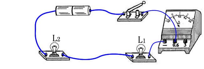 下图中的两个灯泡是并联的,请用电流表分别