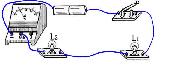 下图中的两个灯泡是并联的,请用电流表分别测量灯泡l1,l2和总电路的
