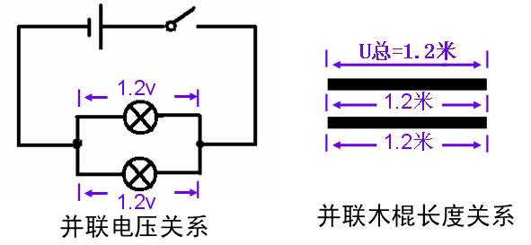 [初二]6.0《电压电阻》电流电压电阻串并联类比分析