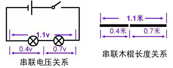 并联电路中各支路电压相等