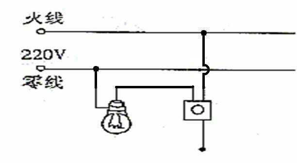 (2)电灯和插座并联